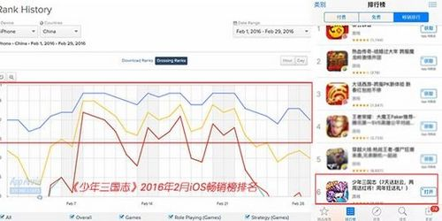 《少年三国志》猴年春节档收入创新高